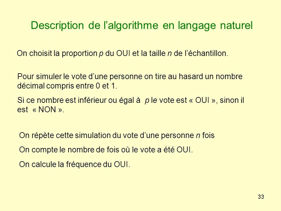 Description de l'algorithme en langage naturel