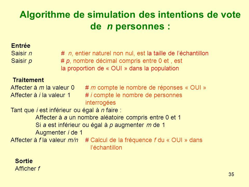 Algorithme de simulation des intentions de vote de n personnes :