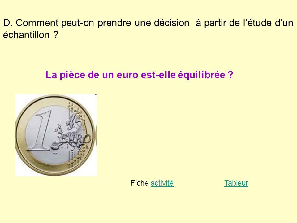 La pièce de un euro est-elle équilibrée