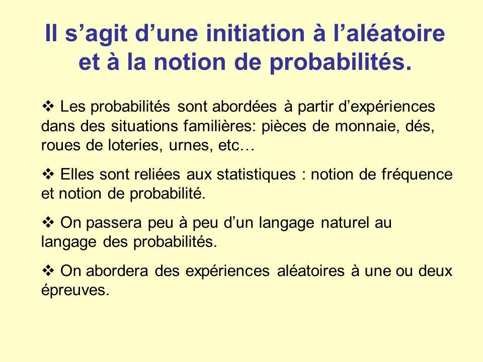 Il s'agit d'une initiation à l'aléatoire et à la notion de probabilités.
