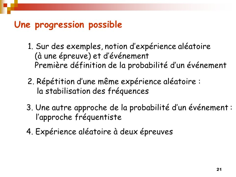 Une progression possible