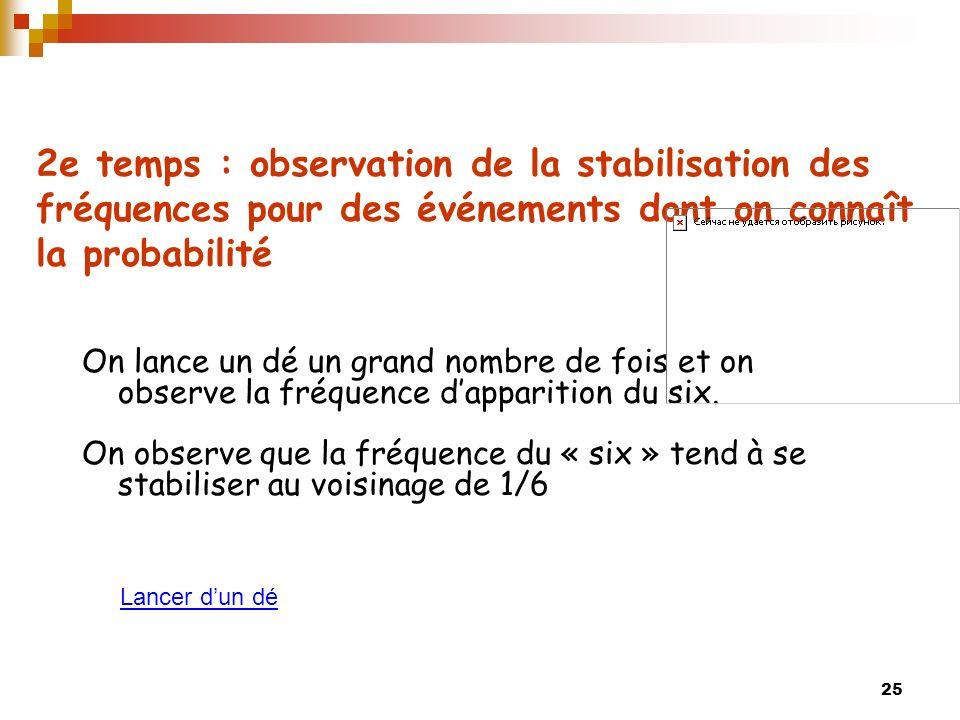 2e temps : observation de la stabilisation des fréquences pour des événements dont on connaît la probabilité