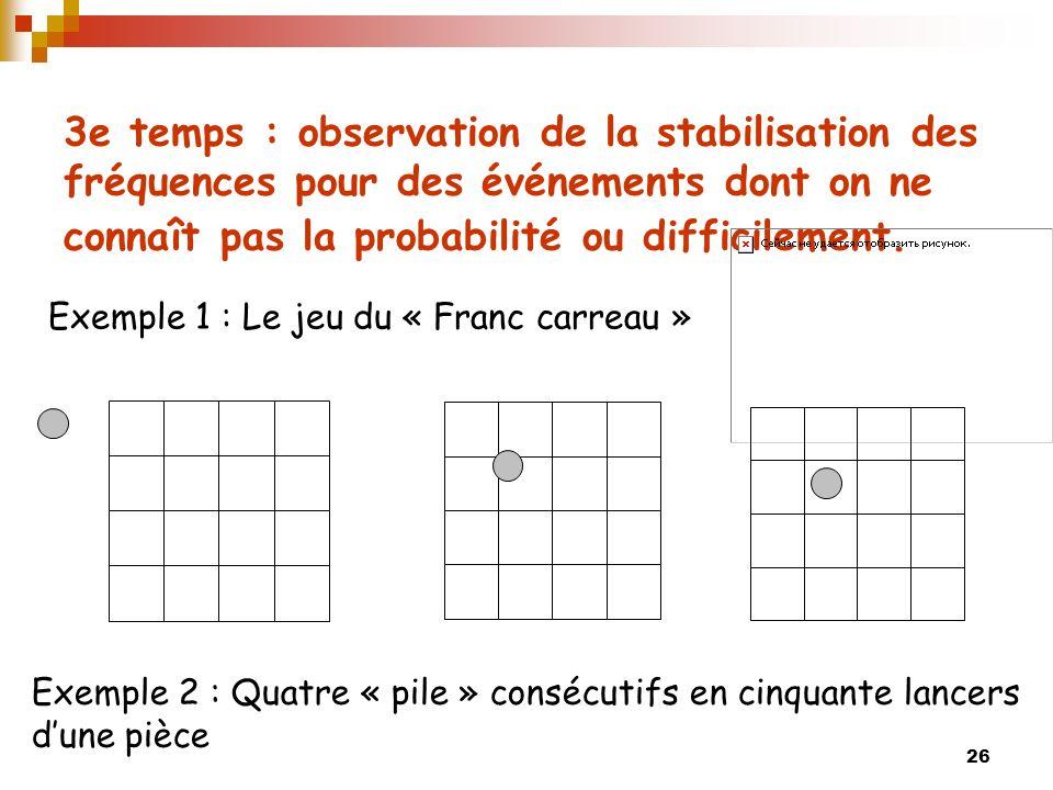 3e temps : observation de la stabilisation des fréquences pour des événements dont on ne connaît pas la probabilité ou difficilement.