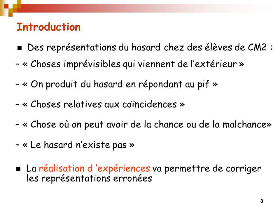 Introduction Des représentations du hasard chez des élèves de CM2 :