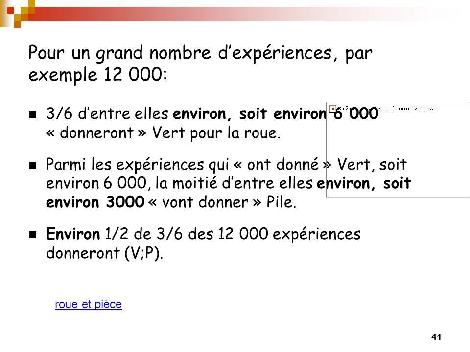 Pour un grand nombre d'expériences, par exemple 12 000: