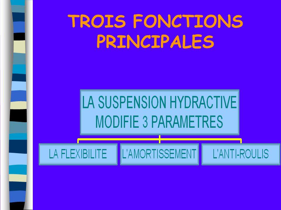 TROIS FONCTIONS PRINCIPALES