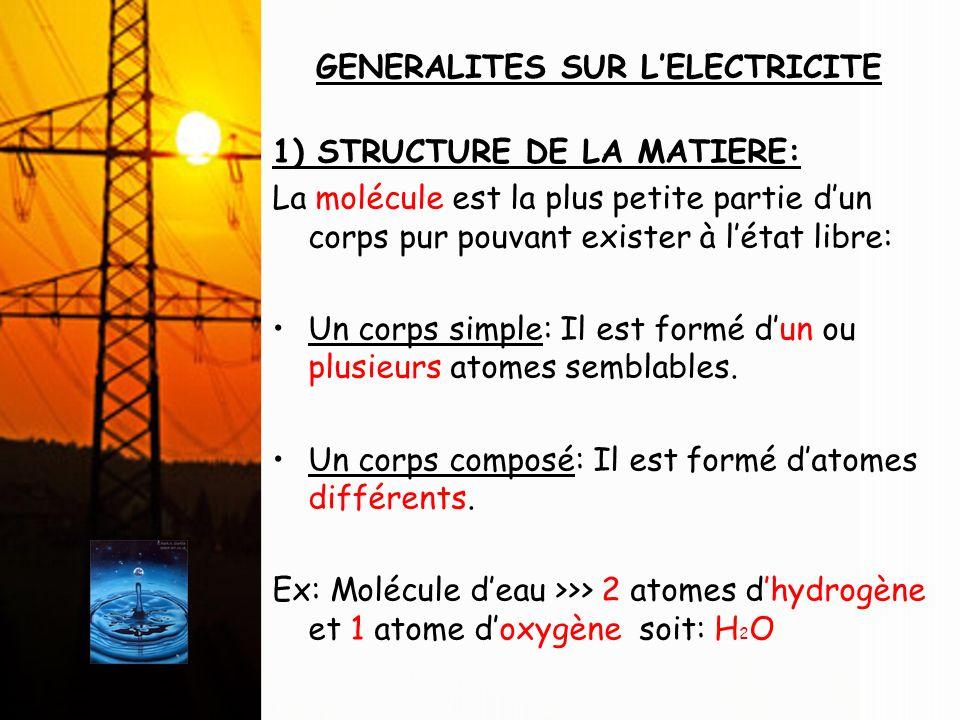 GENERALITES SUR L'ELECTRICITE