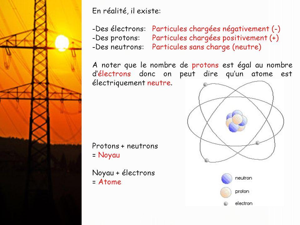 En réalité, il existe: Des électrons: Particules chargées négativement (-) Des protons: Particules chargées positivement (+)