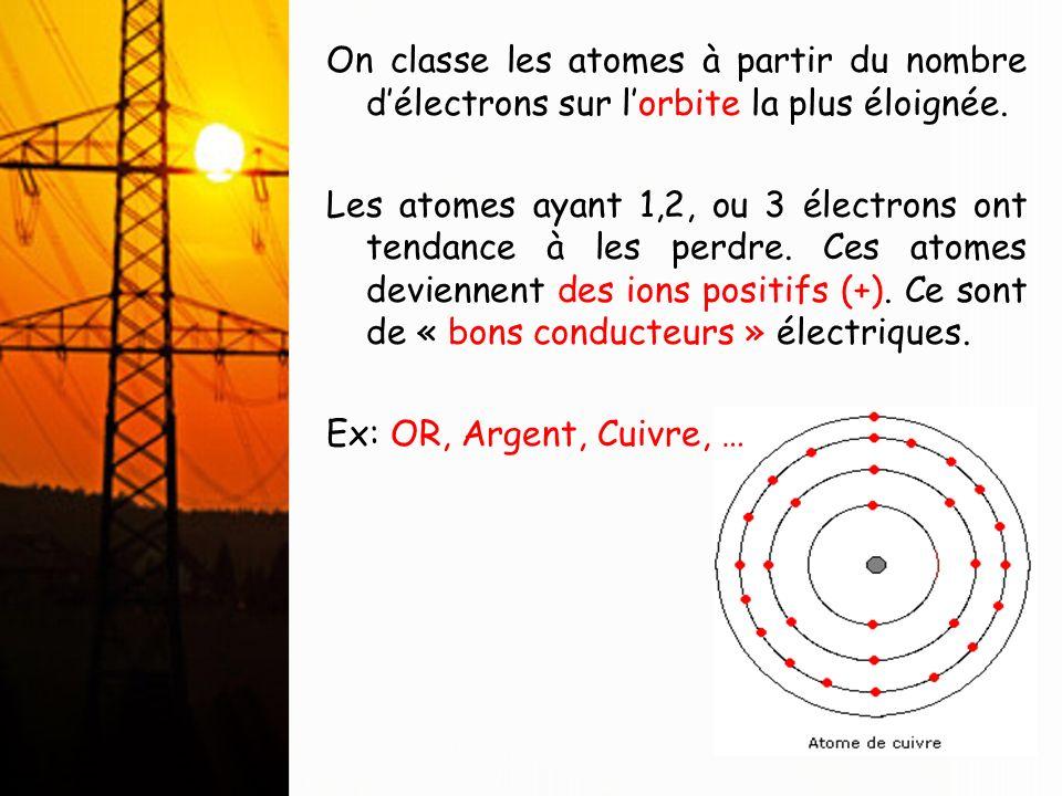 On classe les atomes à partir du nombre d'électrons sur l'orbite la plus éloignée.