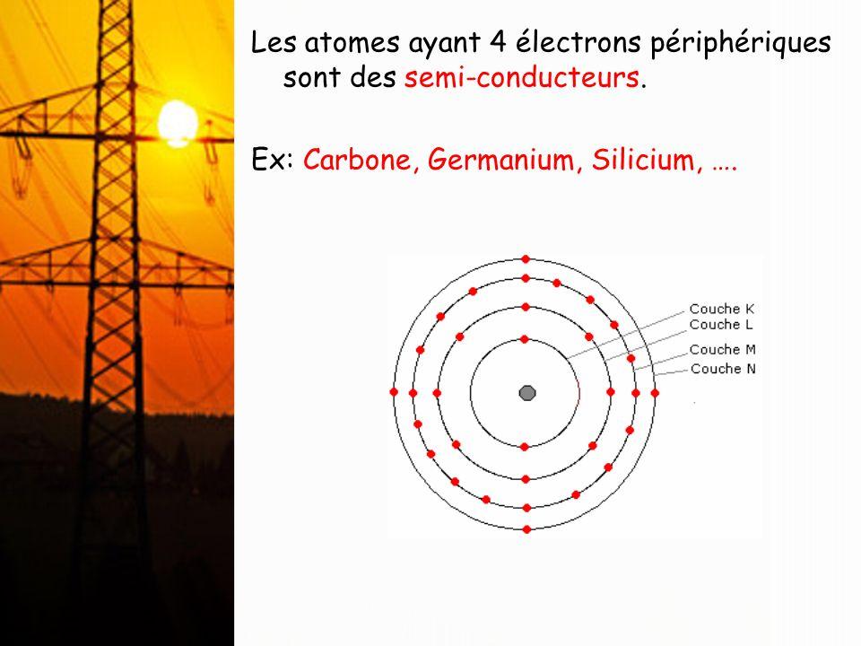 Les atomes ayant 4 électrons périphériques sont des semi-conducteurs