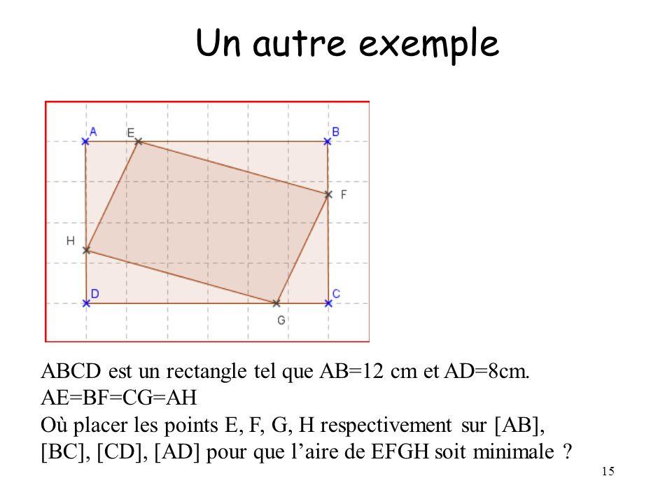 Un autre exemple ABCD est un rectangle tel que AB=12 cm et AD=8cm.