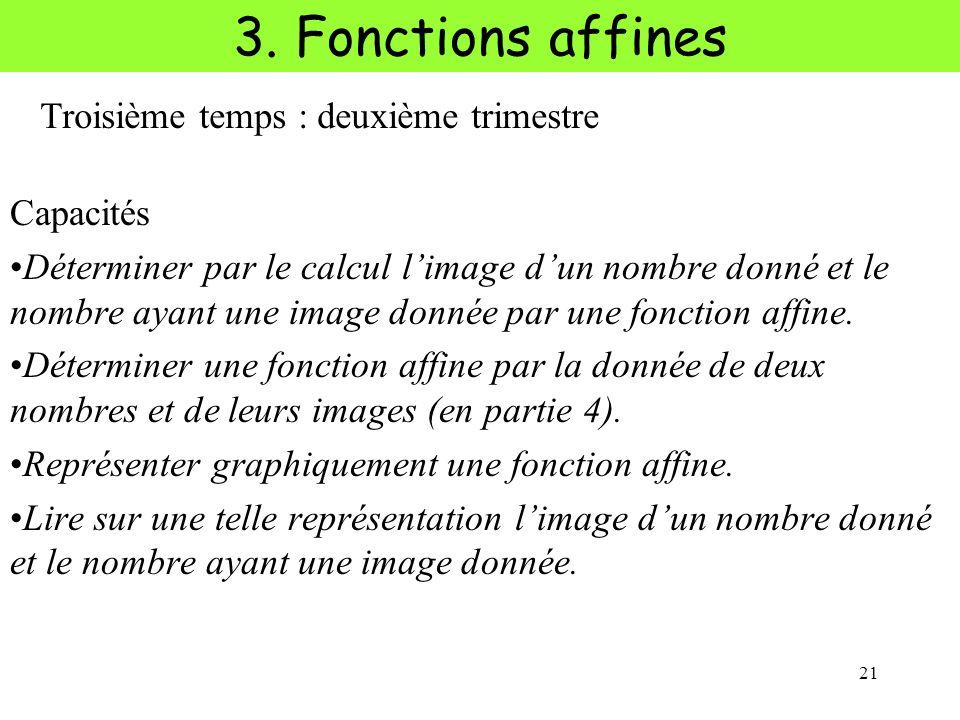 Les Fonctions d'un nombre 3ème Mathématiques
