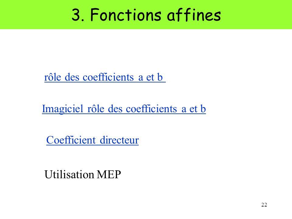 3. Fonctions affines Utilisation MEP rôle des coefficients a et b