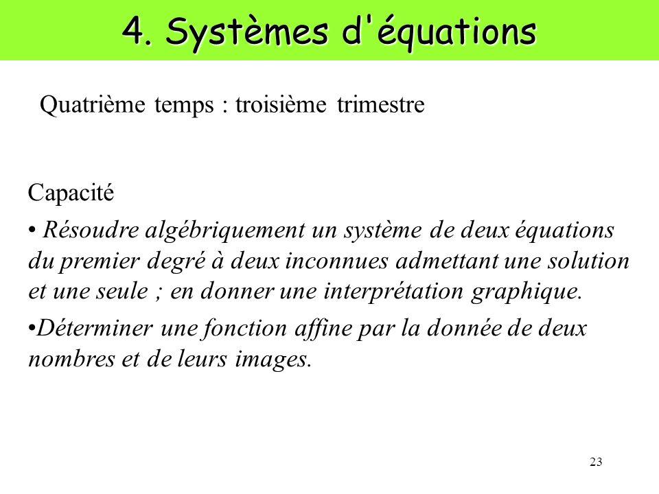 4. Systèmes d équations Quatrième temps : troisième trimestre Capacité