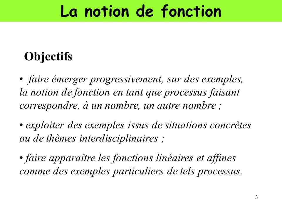 La notion de fonction Objectifs