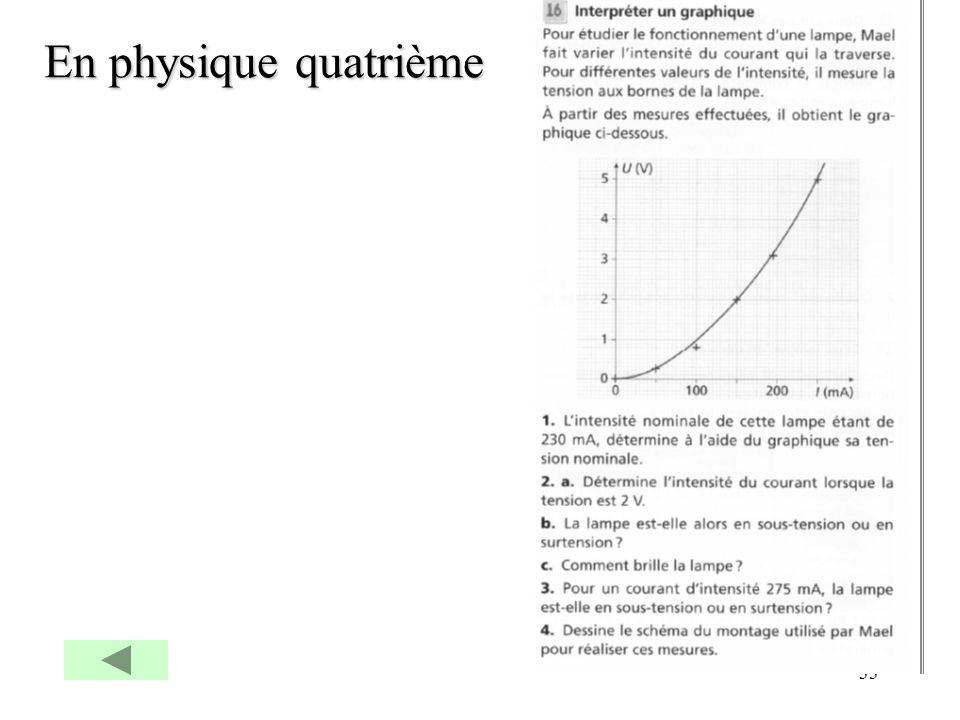 En physique quatrième