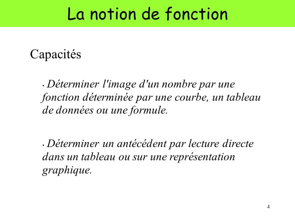 La notion de fonction Capacités
