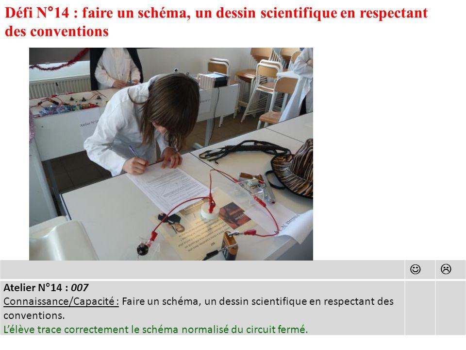 Défi N°14 : faire un schéma, un dessin scientifique en respectant des conventions
