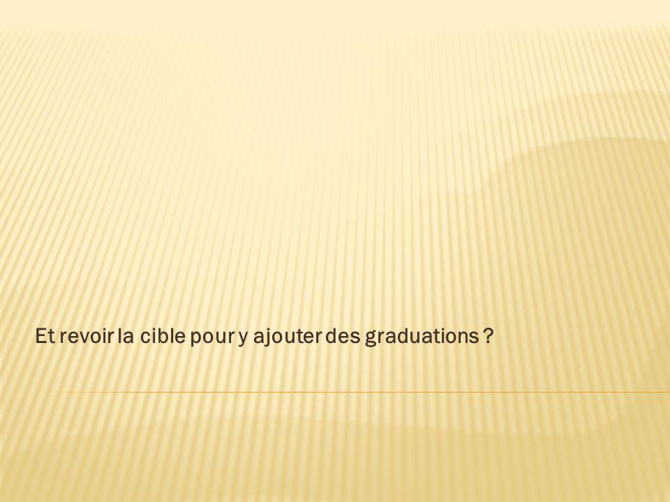 Et revoir la cible pour y ajouter des graduations