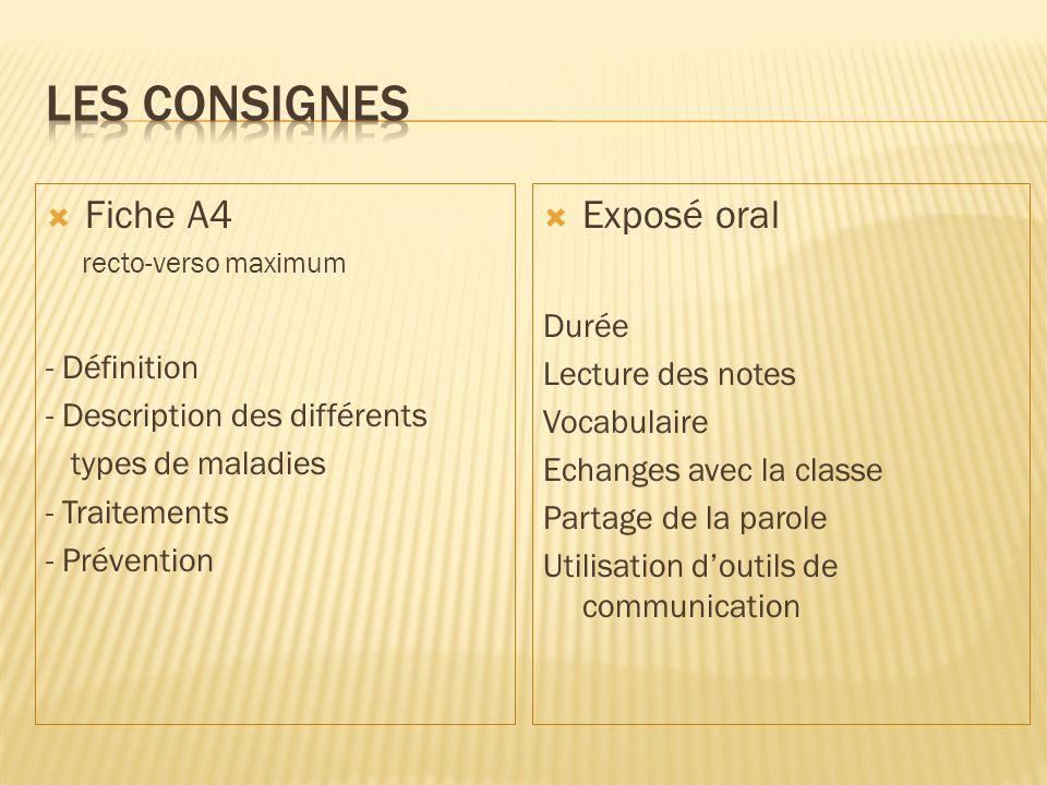 Les consignes Fiche A4 Exposé oral Durée - Définition