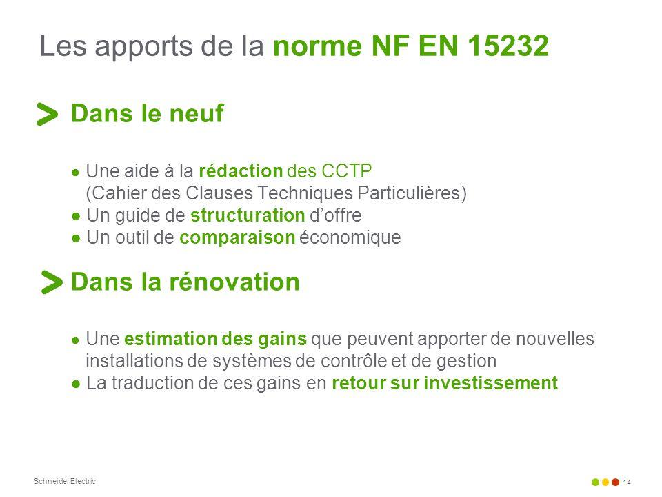 Les apports de la norme NF EN 15232