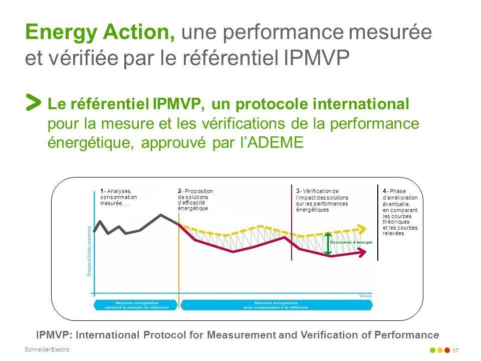 Energy Action, une performance mesurée et vérifiée par le référentiel IPMVP