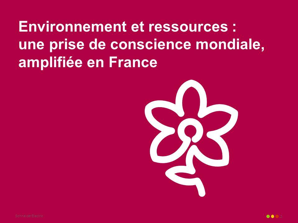 Environnement et ressources :