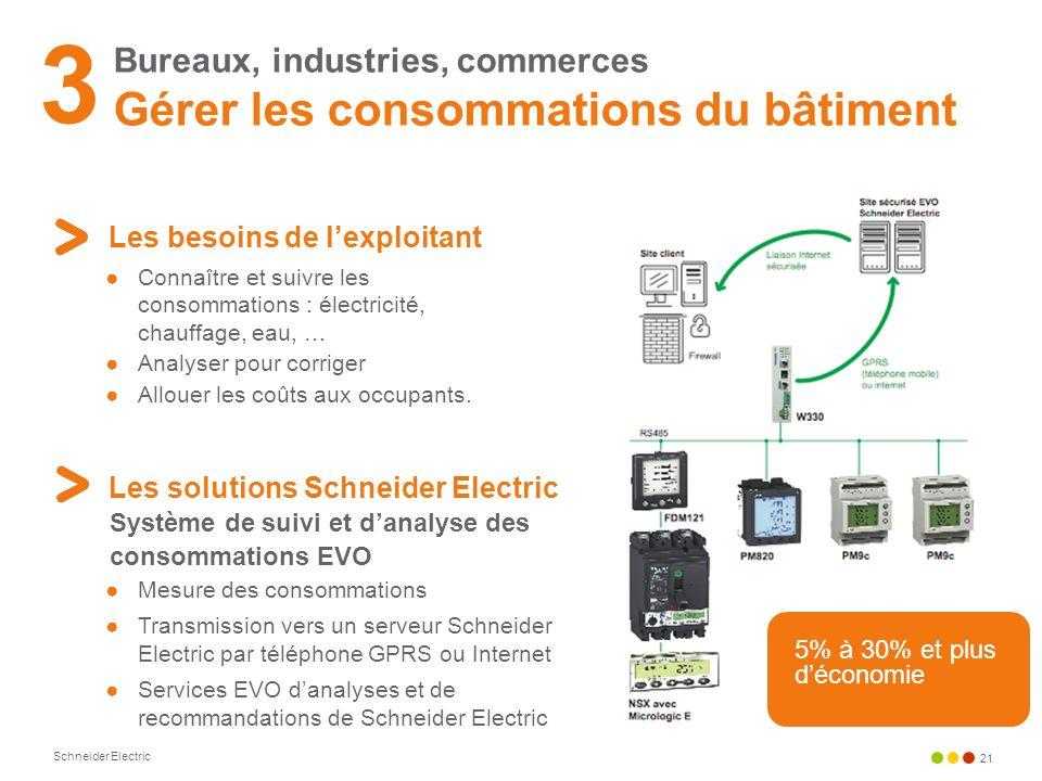 Bureaux, industries, commerces Gérer les consommations du bâtiment