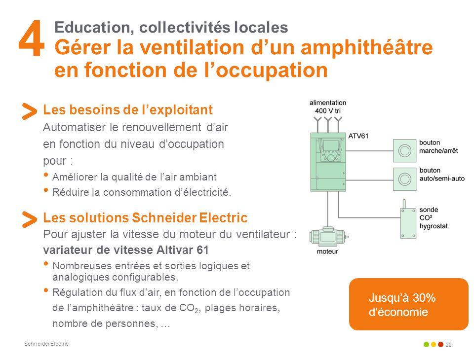 4 Education, collectivités locales Gérer la ventilation d'un amphithéâtre en fonction de l'occupation.