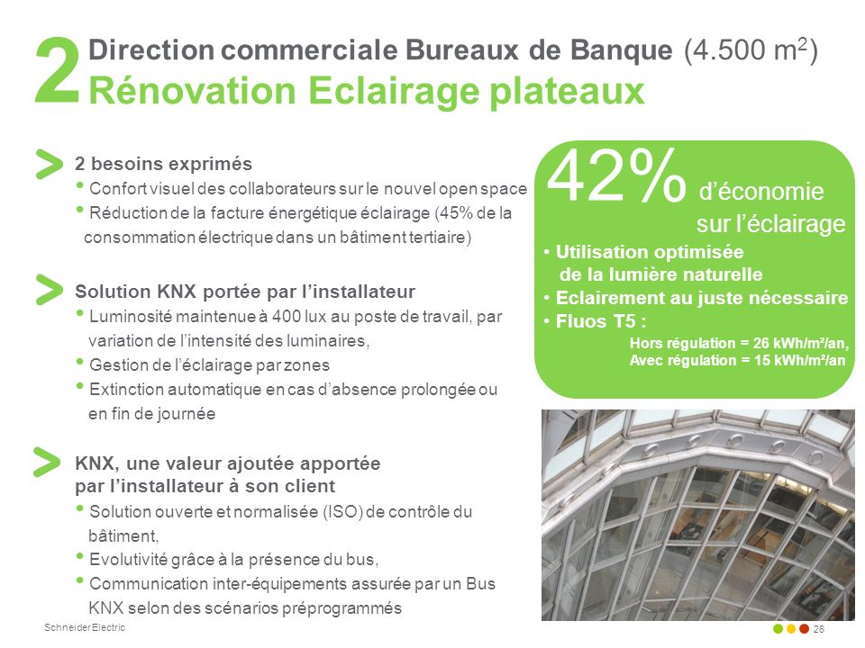 2 Direction commerciale Bureaux de Banque (4.500 m2) Rénovation Eclairage plateaux. 2 besoins exprimés.