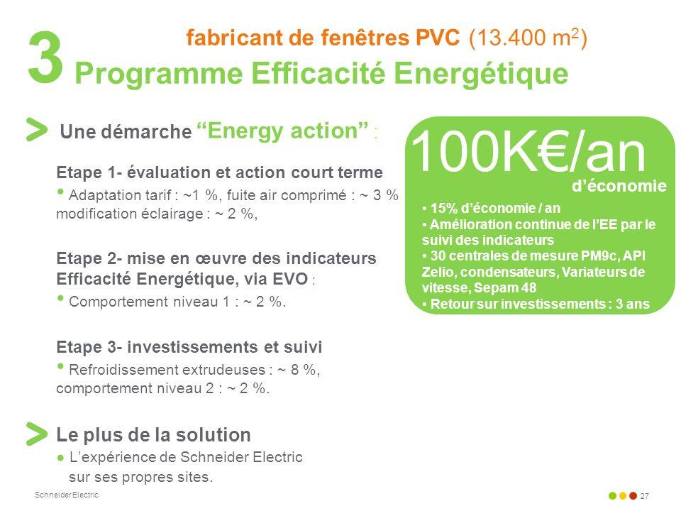3 fabricant de fenêtres PVC (13.400 m2) Programme Efficacité Energétique. Une démarche Energy action :
