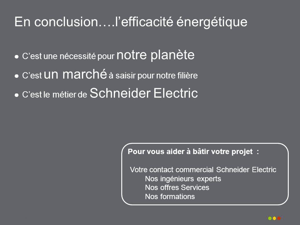 En conclusion….l'efficacité énergétique