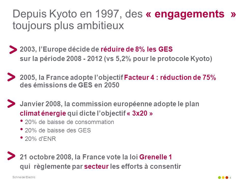 Depuis Kyoto en 1997, des « engagements » toujours plus ambitieux