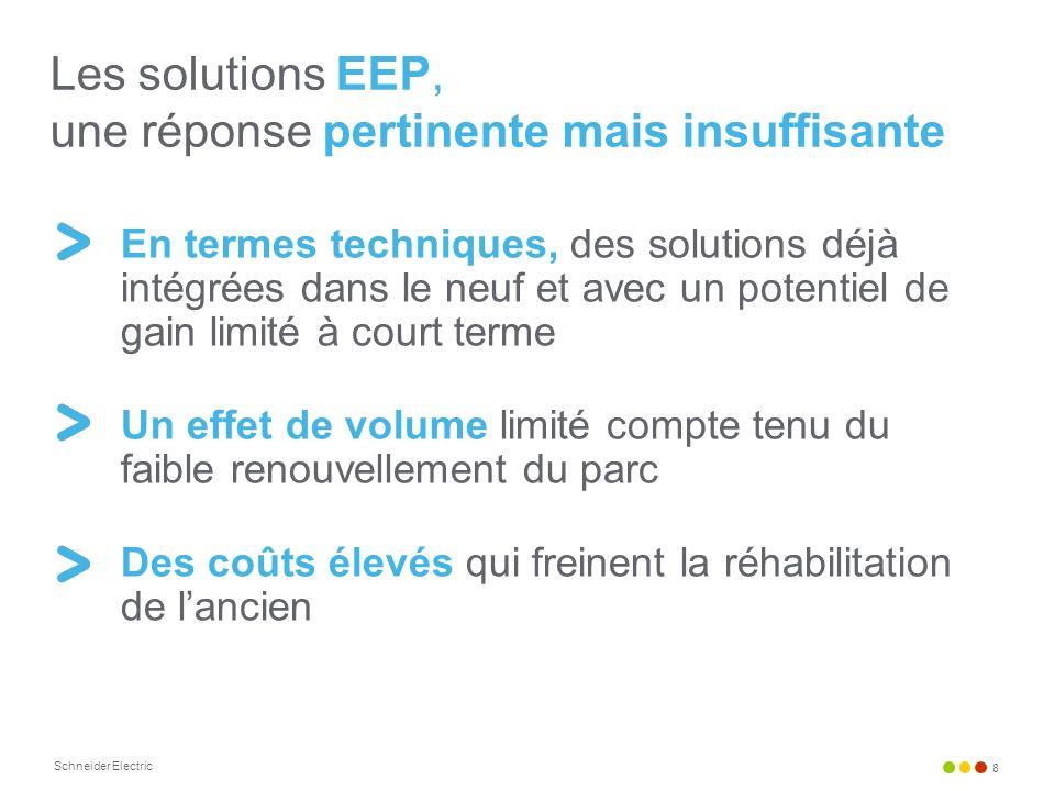 Les solutions EEP, une réponse pertinente mais insuffisante