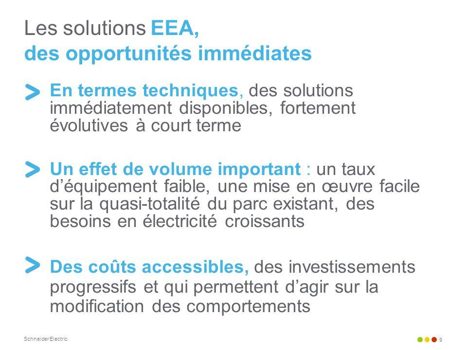Les solutions EEA, des opportunités immédiates