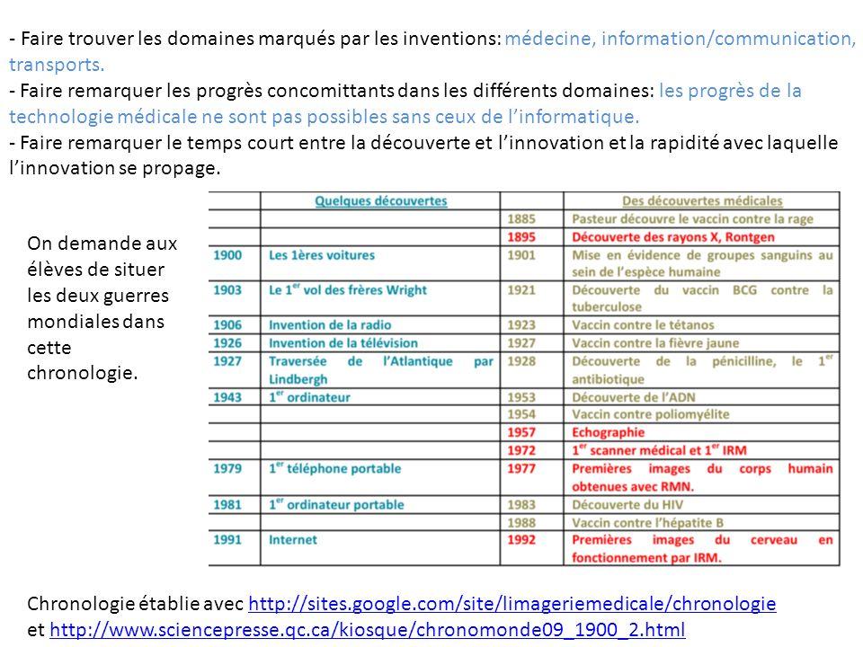 - Faire trouver les domaines marqués par les inventions: médecine, information/communication,