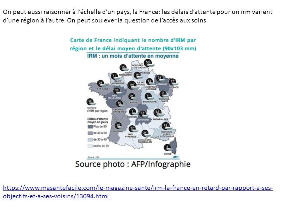 On peut aussi raisonner à l'échelle d'un pays, la France: les délais d'attente pour un irm varient