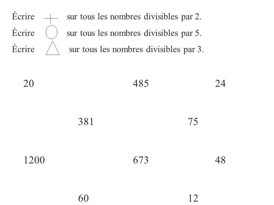 Écrire sur tous les nombres divisibles par 2.