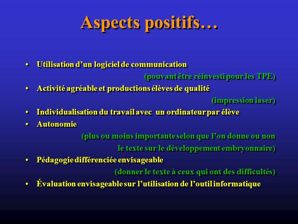 Aspects positifs… Utilisation d'un logiciel de communication