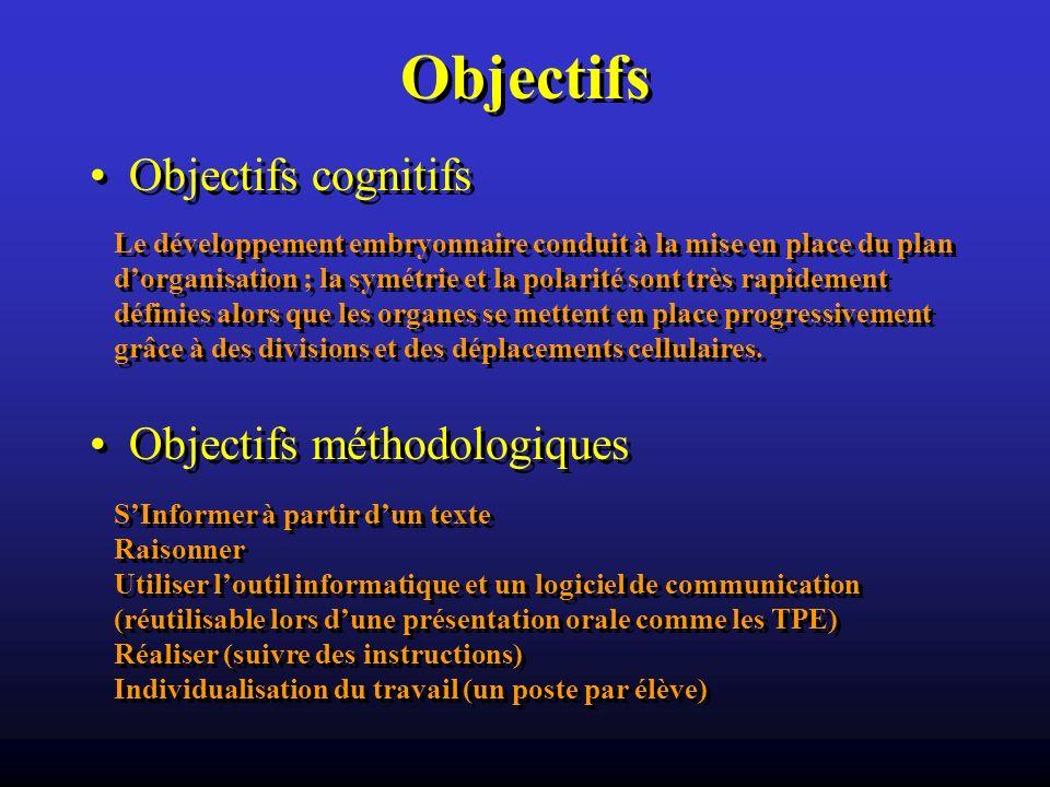 Objectifs Objectifs cognitifs Objectifs méthodologiques