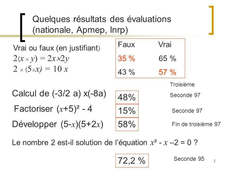 Quelques résultats des évaluations (nationale, Apmep, Inrp)