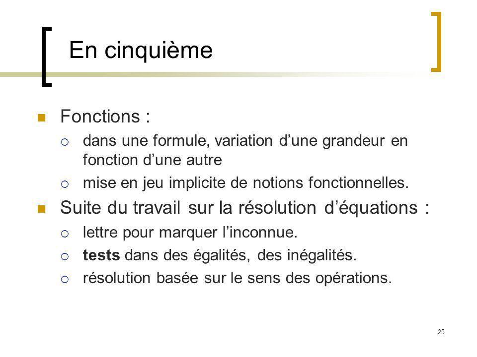 En cinquième Fonctions :