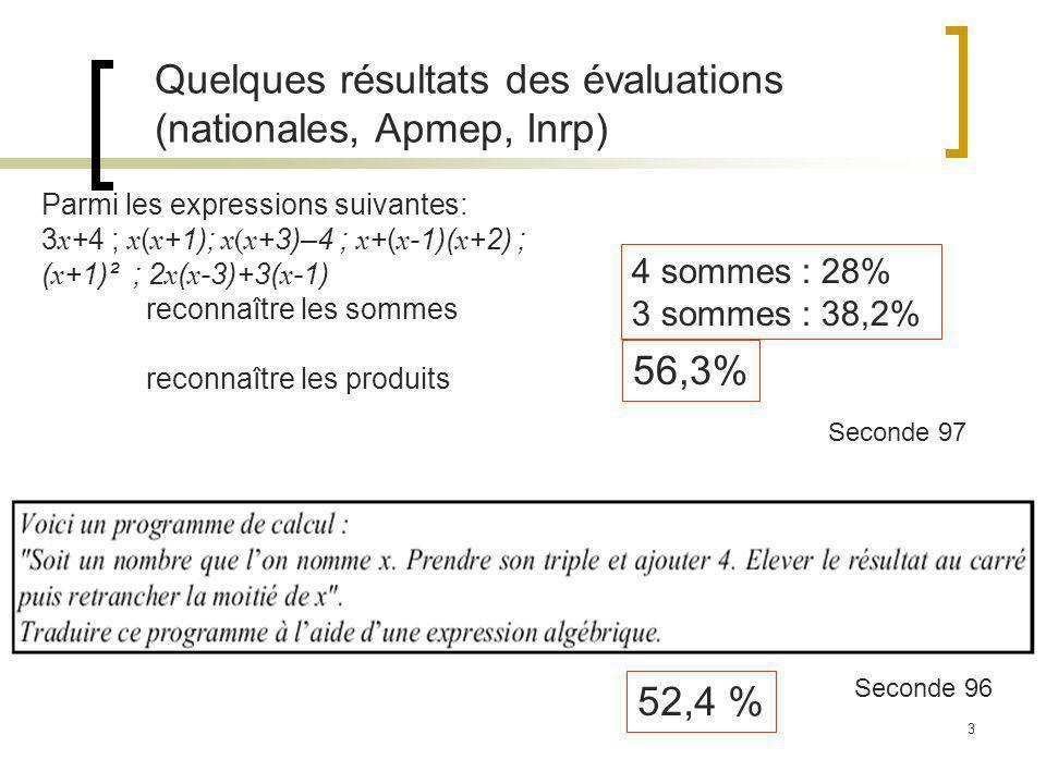 Quelques résultats des évaluations (nationales, Apmep, Inrp)