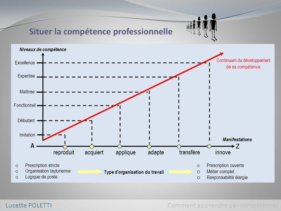 Situer la compétence professionnelle