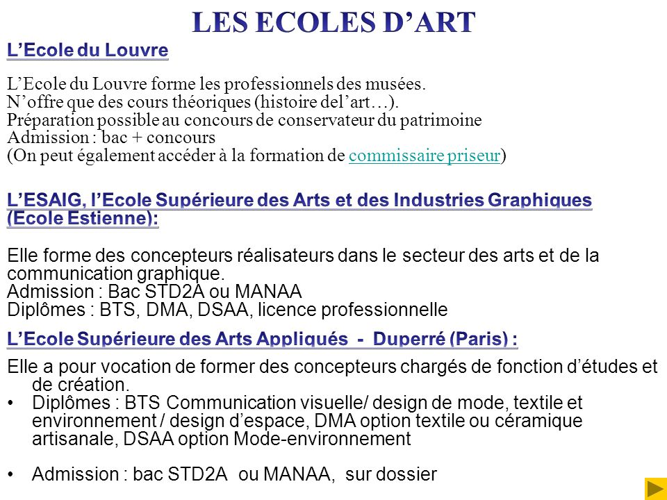 LES ECOLES D'ART L'Ecole du Louvre