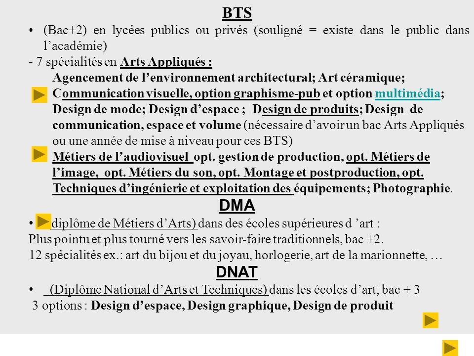 BTS (Bac+2) en lycées publics ou privés (souligné = existe dans le public dans l'académie) - 7 spécialités en Arts Appliqués :