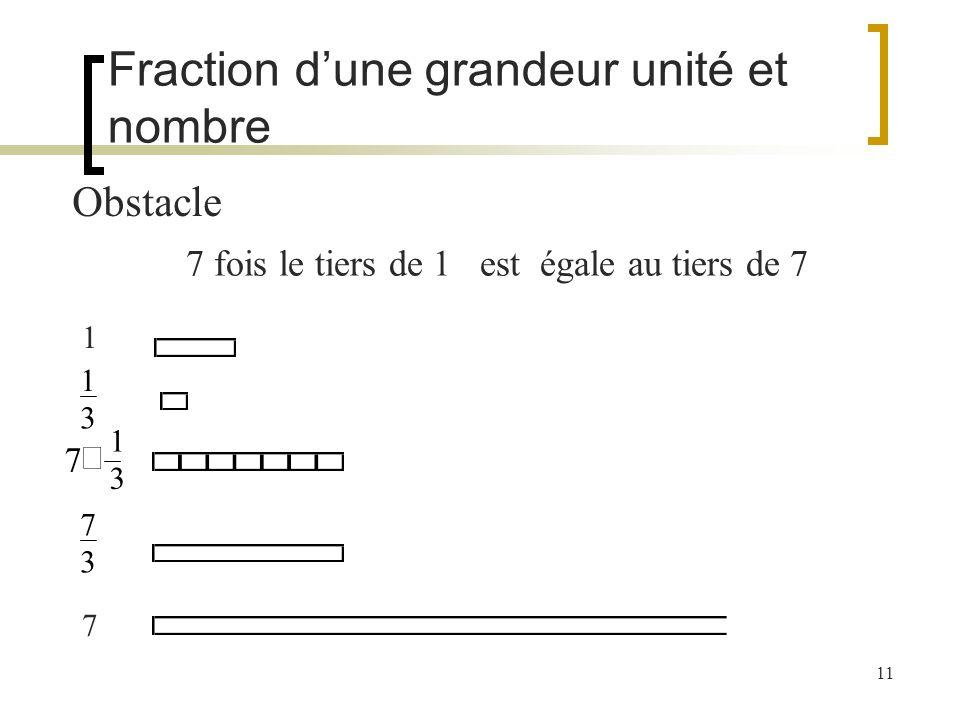 Fraction d'une grandeur unité et nombre