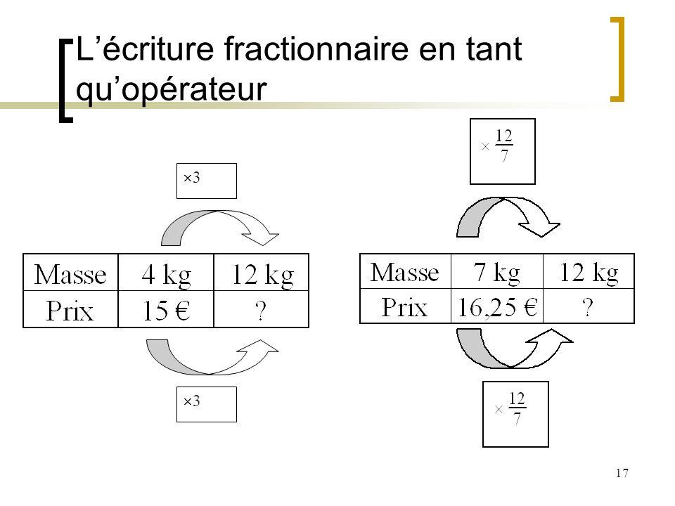 L'écriture fractionnaire en tant qu'opérateur