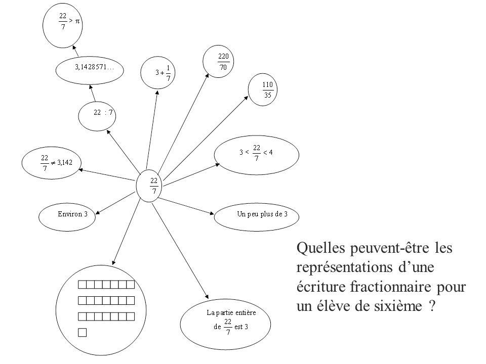 Quelles peuvent-être les représentations d'une écriture fractionnaire pour un élève de sixième