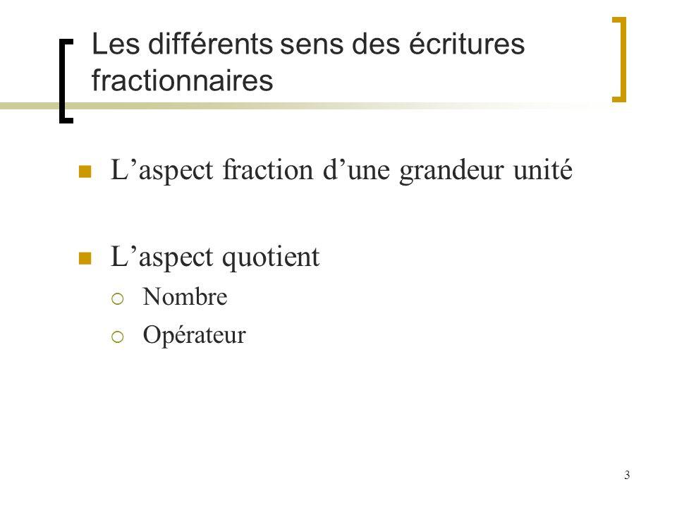 Les différents sens des écritures fractionnaires